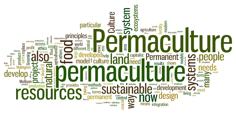 permaculture-wordle